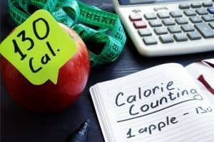 Counting Calories for you Healthy Habits List